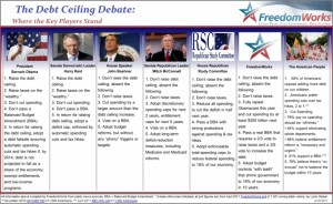 freedomworks_-_debt_ceiling_debate_scorecard